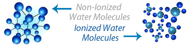 ionization of water